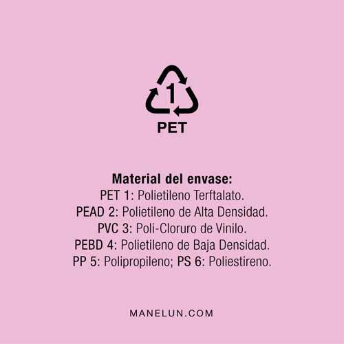 Qué significan los símbolos en los envases material